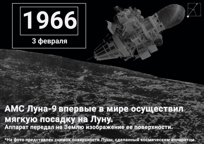 «Луна-9 – Жесткий путь к мягкой посадке»